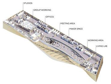 Helsinki Central Library plan_03