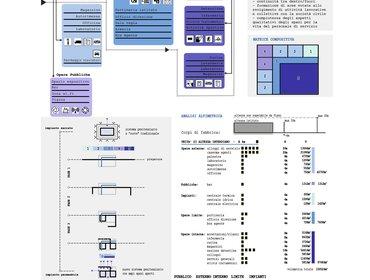 10 schema organizzativo