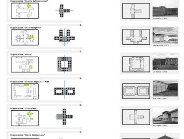22 analisi morfologica_sezioni detentive