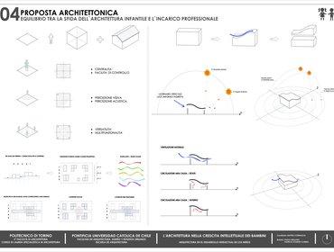 04_proposta_architettonica