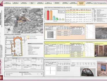 Tav.26 analisitermoigrometrico