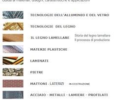 Architecture technology