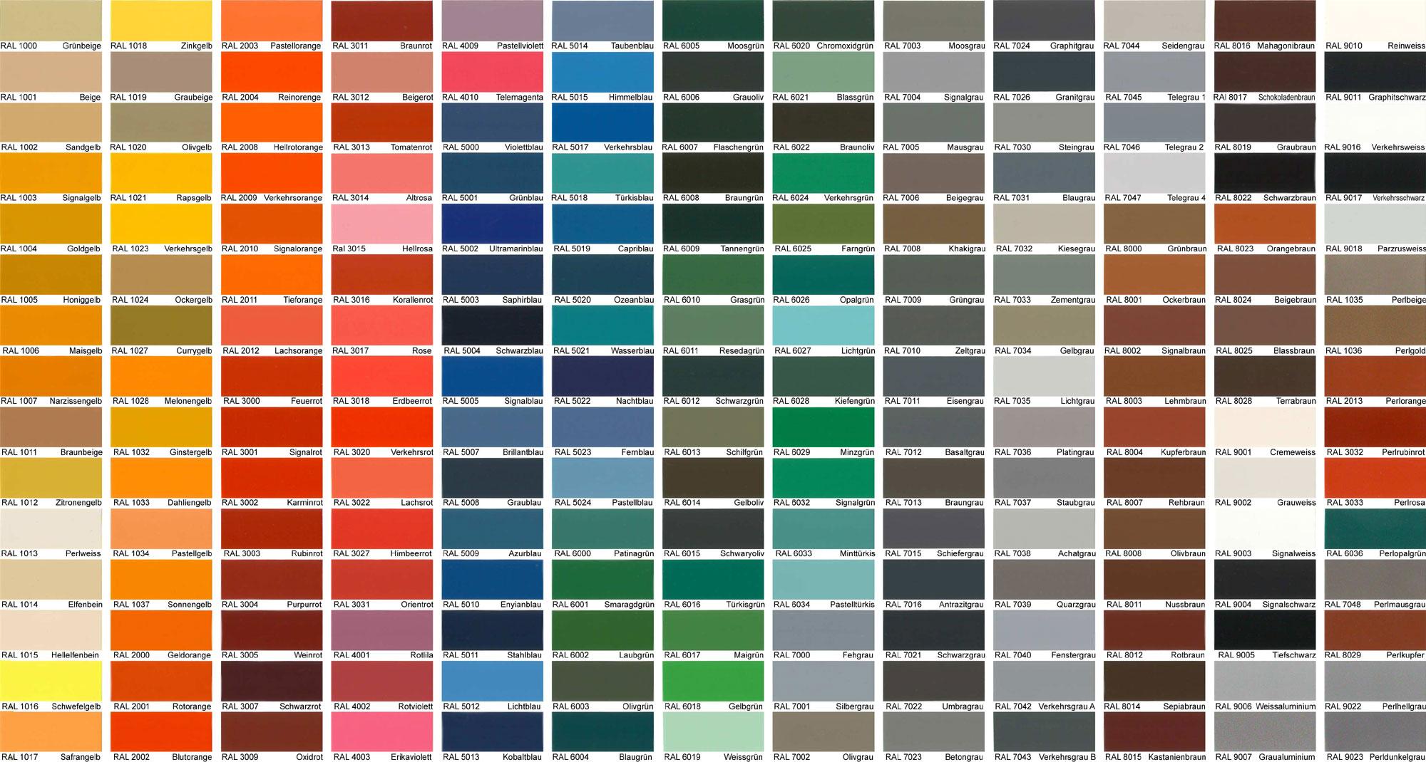 Tabella colori RAL